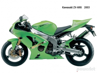 Kawasaki Ninja ZX-6R 1995 - 2002 - Powerlet Products