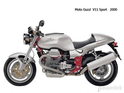 Moto Guzzi V11 Sport 1999 2005 Powerlet Products